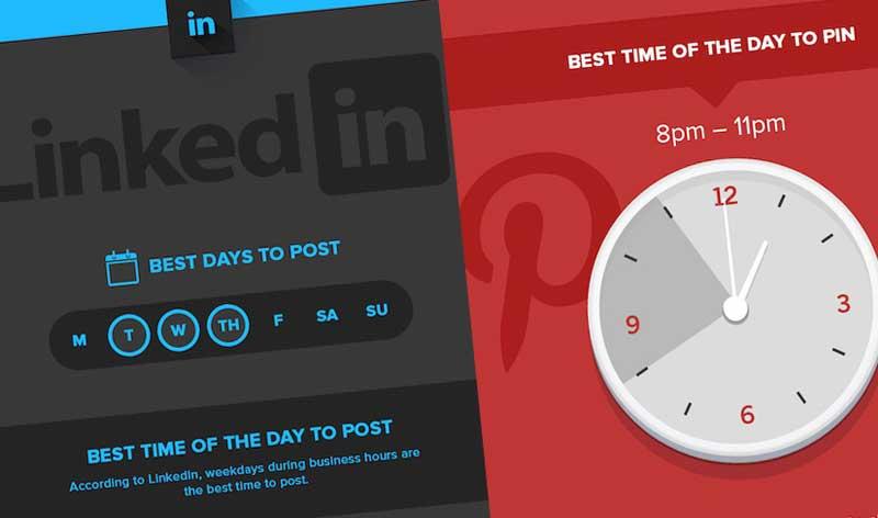 När är bästa tiden att publicera innehåll på sociala medier?